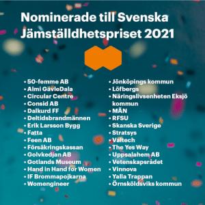 Svenska Jämställdhetspriset 2021